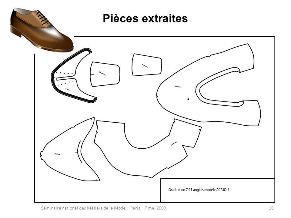 Pièces extraites Séminaire national des Métiers de la Mode – Paris – 7 mai 200916