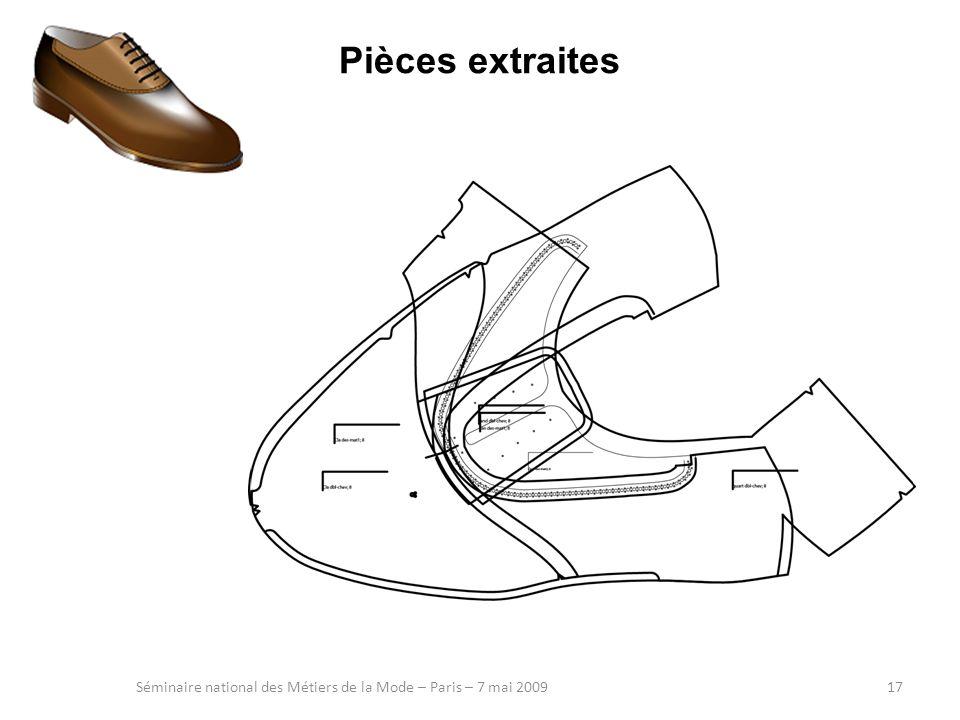 Pièces extraites Séminaire national des Métiers de la Mode – Paris – 7 mai 200917