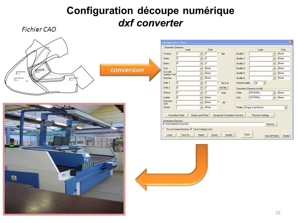 Configuration découpe numérique dxf converter DGZ19 conversion Fichier CAO