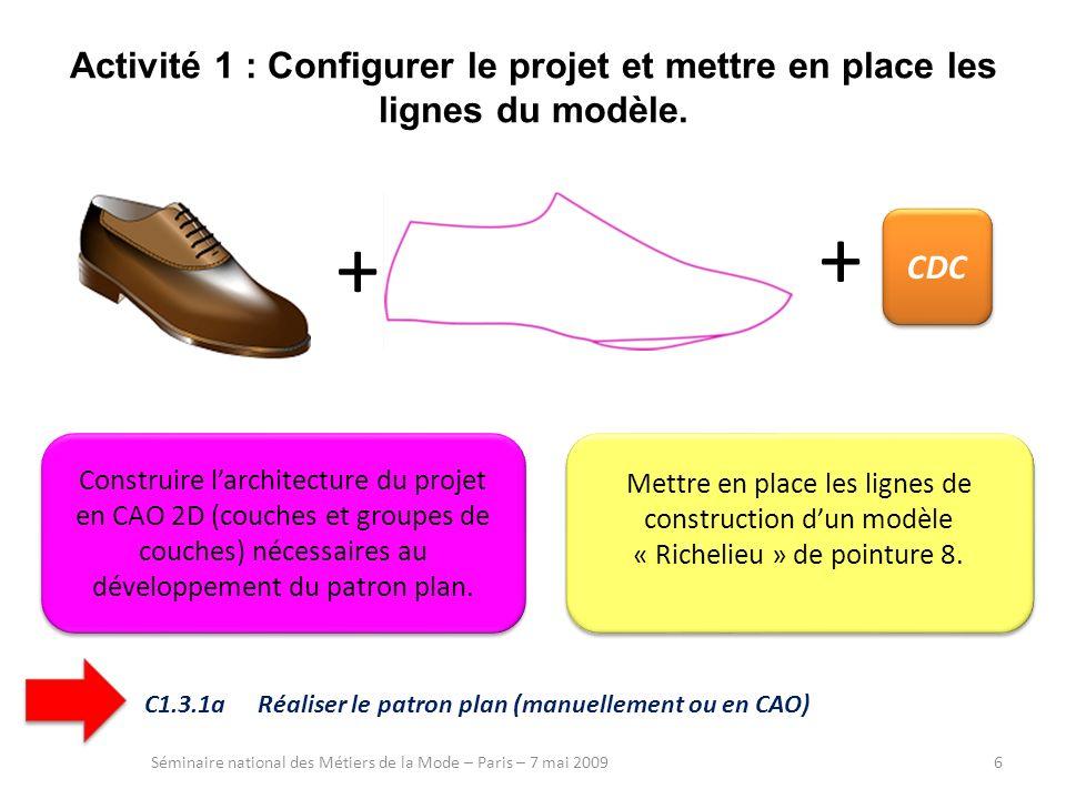 Activité 1 : Configurer le projet et mettre en place les lignes du modèle. Séminaire national des Métiers de la Mode – Paris – 7 mai 20096 Mettre en p