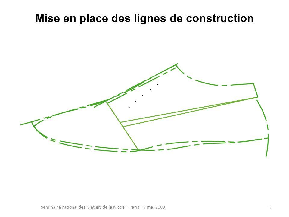 Mise en place des lignes de construction Séminaire national des Métiers de la Mode – Paris – 7 mai 20097