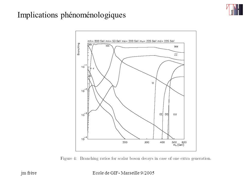 jm frèreEcole de GIF- Marseille 9/2005 Implications phénoménologiques
