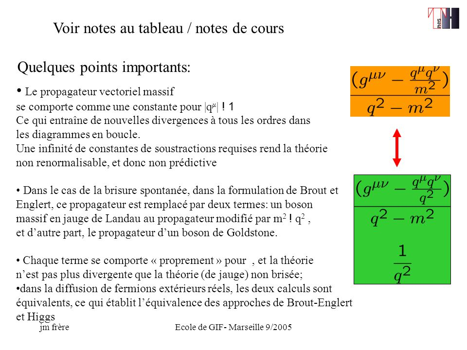 jm frèreEcole de GIF- Marseille 9/2005 Voir notes au tableau / notes de cours Quelques points importants: Le propagateur vectoriel massif se comporte comme une constante pour |q | .