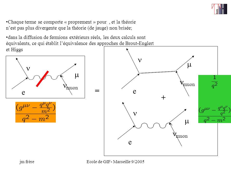 jm frèreEcole de GIF- Marseille 9/2005 Chaque terme se comporte « proprement » pour, et la théorie nest pas plus divergente que la théorie (de jauge) non brisée; dans la diffusion de fermions extérieurs réels, les deux calculs sont équivalents, ce qui établit léquivalence des approches de Brout-Englert et Higgs e muon e muon e muon + =