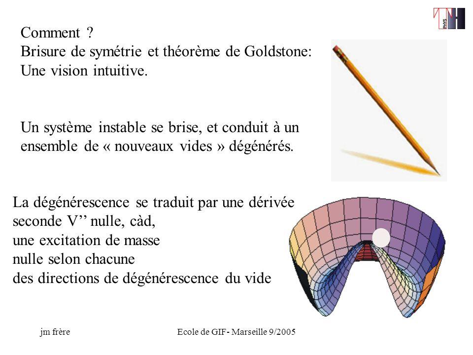 jm frèreEcole de GIF- Marseille 9/2005 Comment .