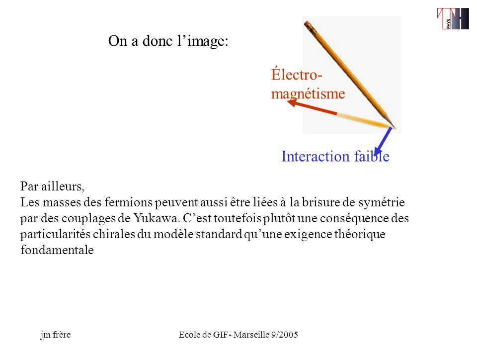 jm frèreEcole de GIF- Marseille 9/2005 On a donc limage: Électro- magnétisme Interaction faible Par ailleurs, Les masses des fermions peuvent aussi être liées à la brisure de symétrie par des couplages de Yukawa.