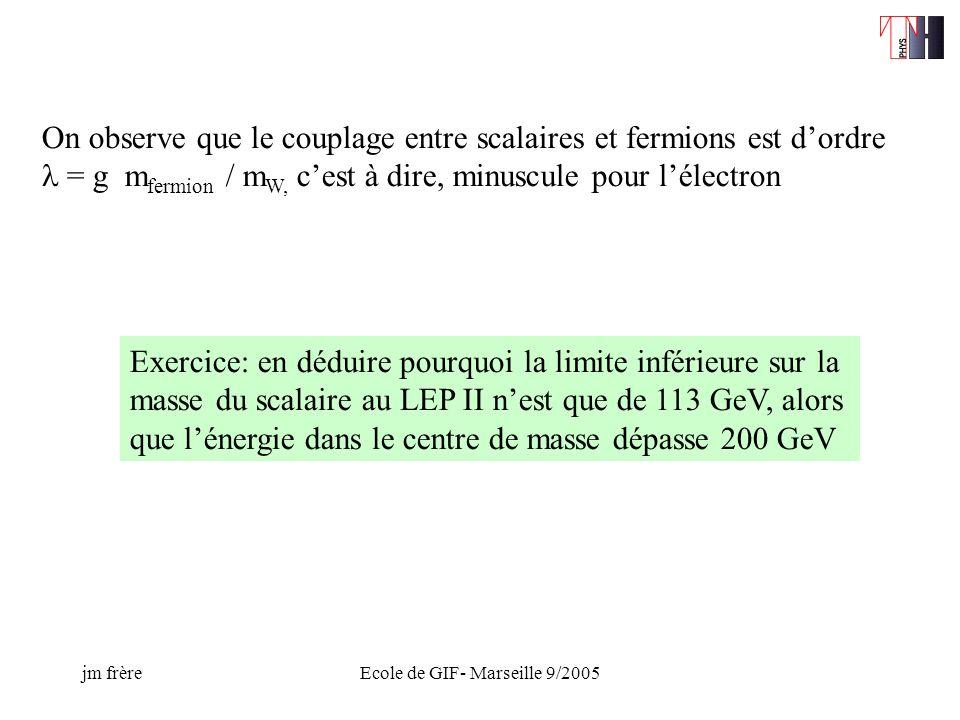 jm frèreEcole de GIF- Marseille 9/2005 On observe que le couplage entre scalaires et fermions est dordre = g m fermion / m W, cest à dire, minuscule pour lélectron Exercice: en déduire pourquoi la limite inférieure sur la masse du scalaire au LEP II nest que de 113 GeV, alors que lénergie dans le centre de masse dépasse 200 GeV