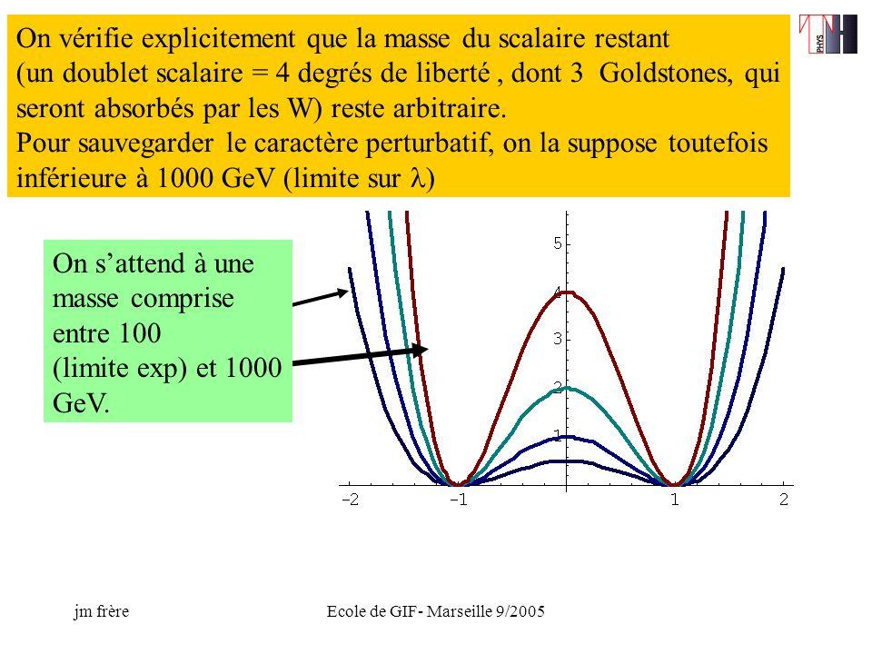jm frèreEcole de GIF- Marseille 9/2005 On vérifie explicitement que la masse du scalaire restant (un doublet scalaire = 4 degrés de liberté, dont 3 Goldstones, qui seront absorbés par les W) reste arbitraire.