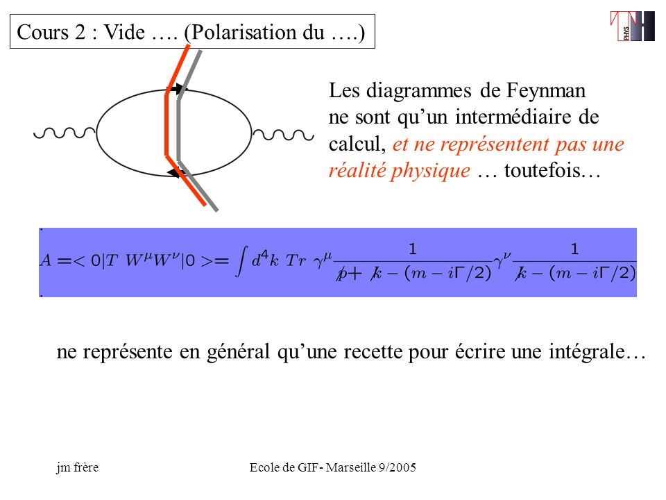 jm frèreEcole de GIF- Marseille 9/2005 to keep only chiral spinors : use of topological singularities in the extra dimensions, e.g x 4 =y Solitonic background index theorem localizes one chiral Fermion e i n 3+1 +1dim 3+1 +2 dim Vortex with winding number n localizes n chiral massless fermion modes in 3+1