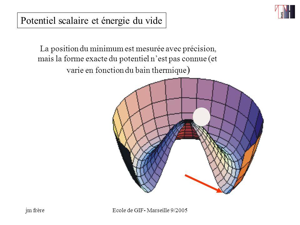 jm frèreEcole de GIF- Marseille 9/2005 Potentiel scalaire et énergie du vide La position du minimum est mesurée avec précision, mais la forme exacte du potentiel nest pas connue (et varie en fonction du bain thermique )