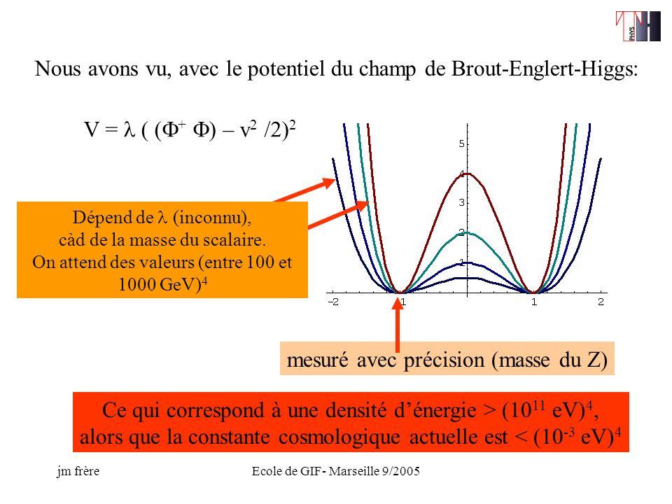 jm frèreEcole de GIF- Marseille 9/2005 Nous avons vu, avec le potentiel du champ de Brout-Englert-Higgs: V = ( ( + ) – v 2 /2) 2 Ce qui correspond à une densité dénergie > (10 11 eV) 4, alors que la constante cosmologique actuelle est < (10 -3 eV) 4 mesuré avec précision (masse du Z) Dépend de (inconnu), càd de la masse du scalaire.