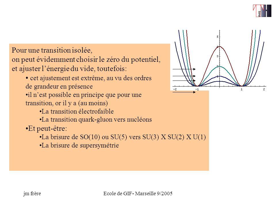jm frèreEcole de GIF- Marseille 9/2005 Pour une transition isolée, on peut évidemment choisir le zéro du potentiel, et ajuster lénergie du vide, toutefois: cet ajustement est extrême, au vu des ordres de grandeur en présence il nest possible en principe que pour une transition, or il y a (au moins) La transition électrofaible La transition quark-gluon vers nucléons Et peut-être: La brisure de SO(10) ou SU(5) vers SU(3) X SU(2) X U(1) La brisure de supersymétrie