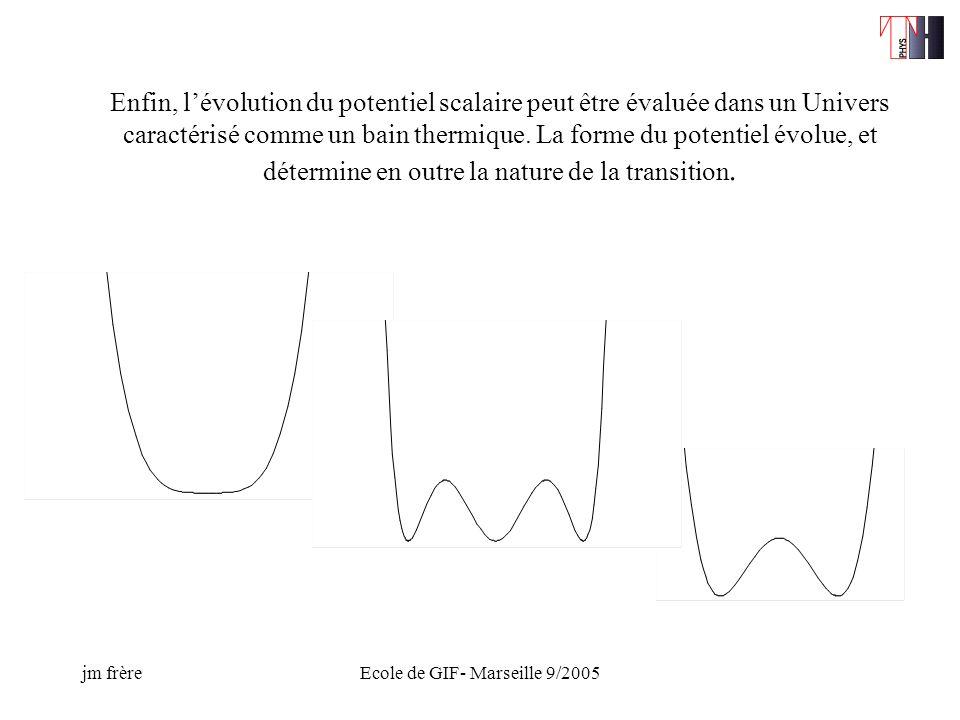 jm frèreEcole de GIF- Marseille 9/2005 Enfin, lévolution du potentiel scalaire peut être évaluée dans un Univers caractérisé comme un bain thermique.