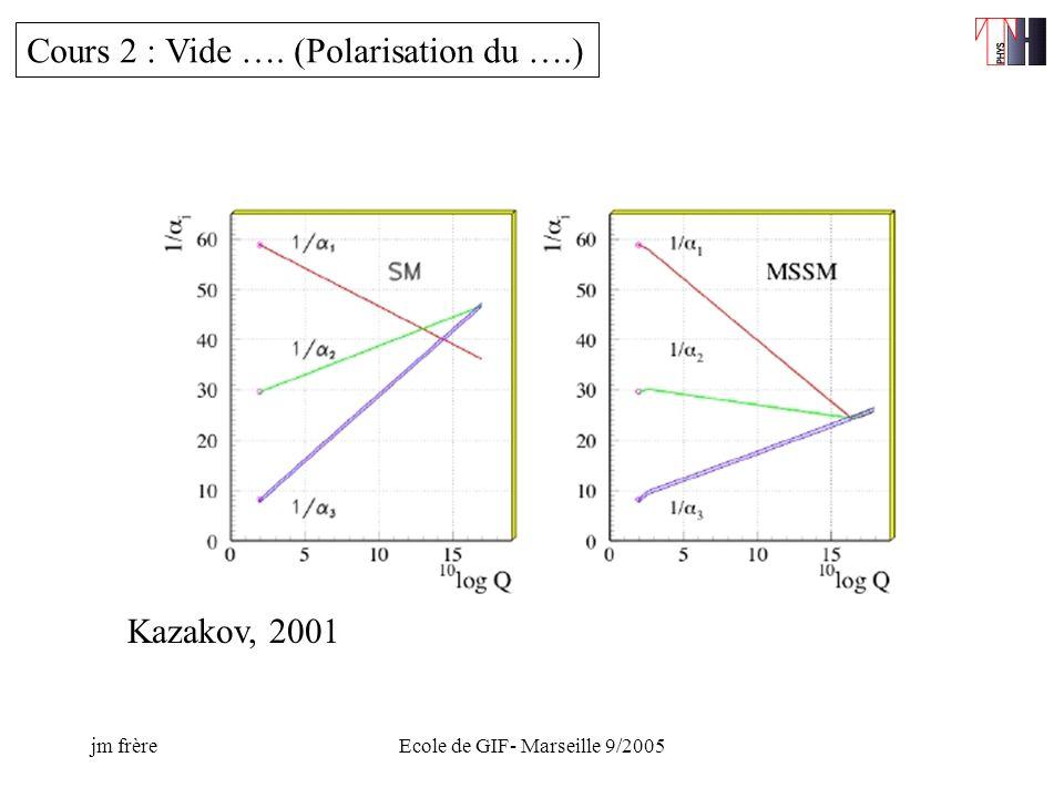 jm frèreEcole de GIF- Marseille 9/2005 Kazakov, 2001 Cours 2 : Vide …. (Polarisation du ….)