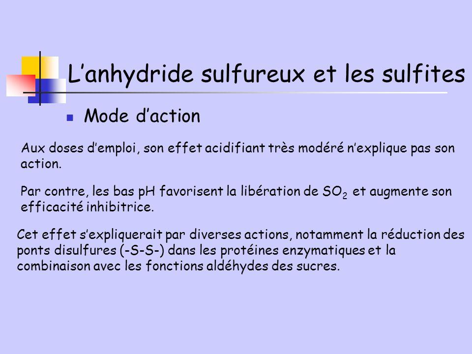 Lanhydride sulfureux et les sulfites Mode daction Aux doses demploi, son effet acidifiant très modéré nexplique pas son action. Par contre, les bas pH