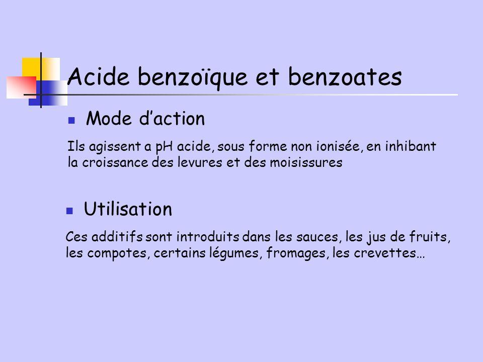 Acide benzoïque et benzoates Mode daction Ils agissent a pH acide, sous forme non ionisée, en inhibant la croissance des levures et des moisissures Ut
