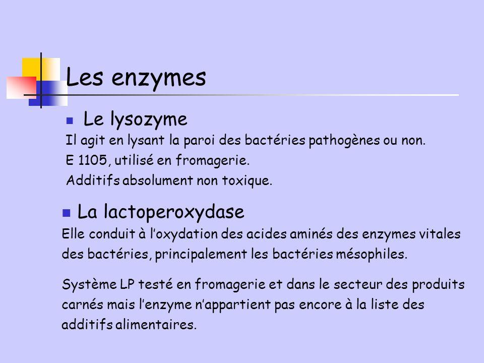 Le lysozyme Il agit en lysant la paroi des bactéries pathogènes ou non. E 1105, utilisé en fromagerie. Additifs absolument non toxique. Les enzymes La
