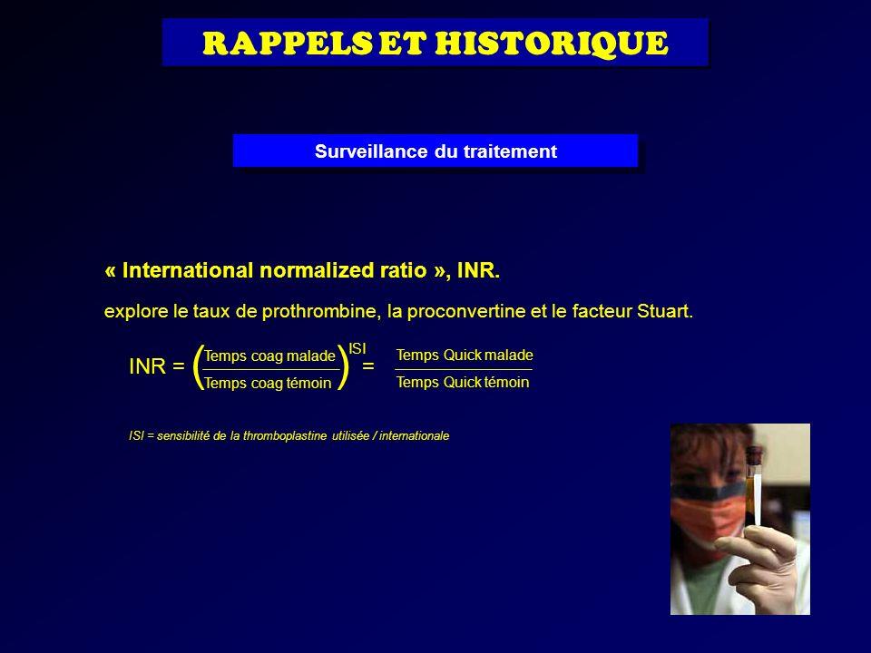 RAPPELS ET HISTORIQUE « International normalized ratio », INR. explore le taux de prothrombine, la proconvertine et le facteur Stuart. ISI = sensibili