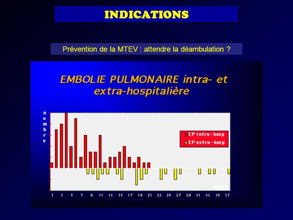 Daprès Bounameaux et al. Chirurgie digestive et générale INDICATIONS Prévention de la MTEV : attendre la déambulation ?