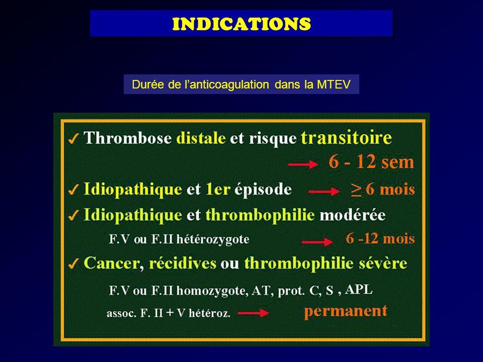 INDICATIONS Durée de lanticoagulation dans la MTEV