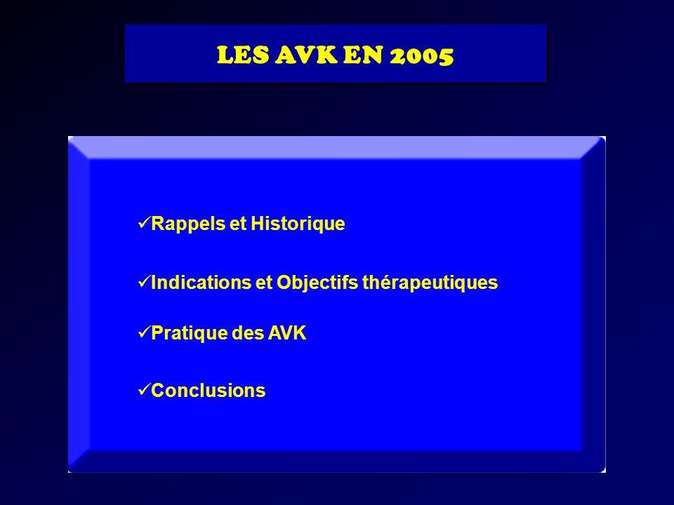 LES AVK EN 2005 Indications et Objectifs thérapeutiques Conclusions Pratique des AVK Rappels et Historique