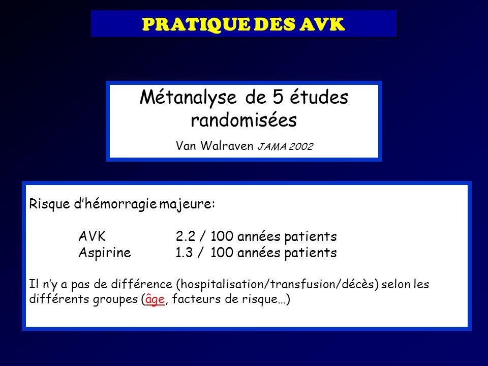 Risque dhémorragie majeure: AVK2.2 / 100 années patients Aspirine 1.3 / 100 années patients Il ny a pas de différence (hospitalisation/transfusion/déc