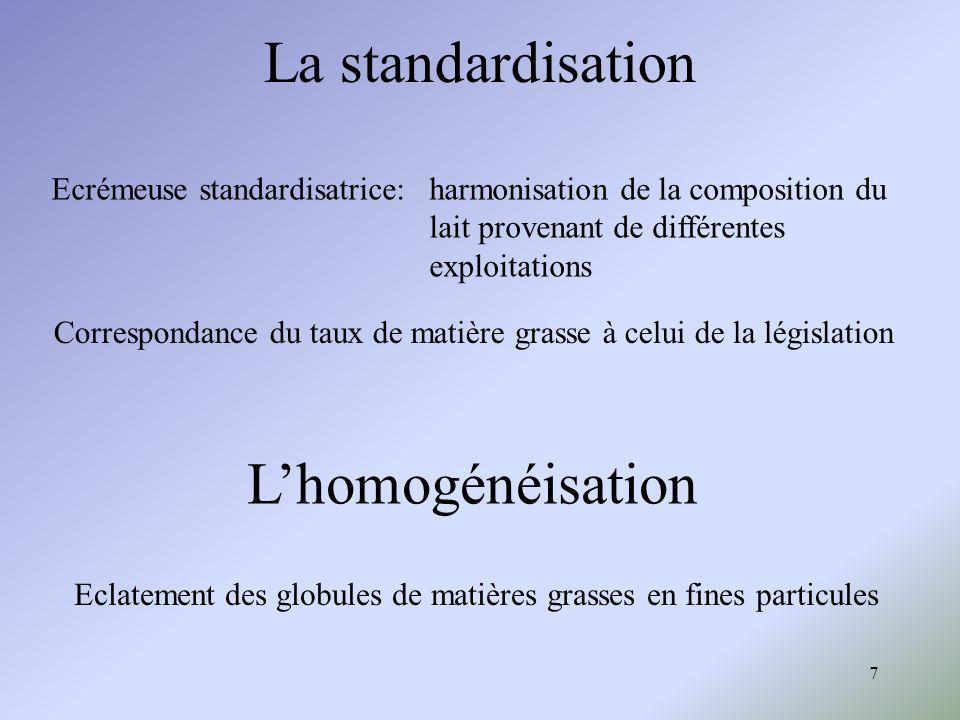 7 La standardisation harmonisation de la composition du lait provenant de différentes exploitations Correspondance du taux de matière grasse à celui d