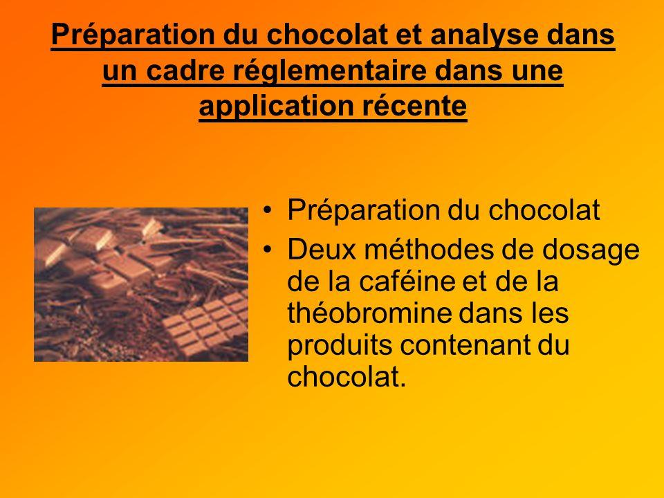 Préparation du chocolat et analyse dans un cadre réglementaire dans une application récente Préparation du chocolat Deux méthodes de dosage de la café