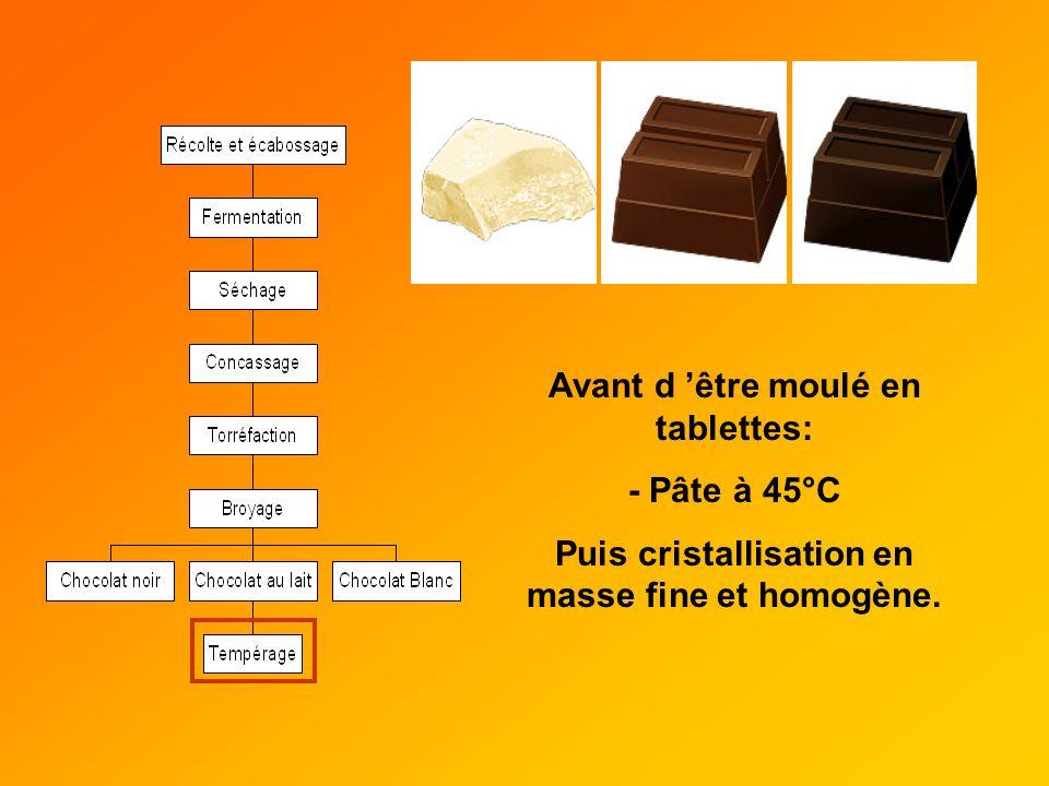 Avant d être moulé en tablettes: - Pâte à 45°C Puis cristallisation en masse fine et homogène.