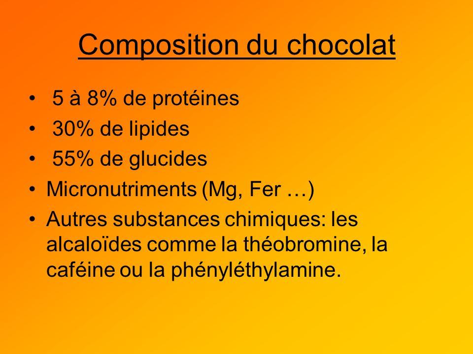 Composition du chocolat 5 à 8% de protéines 30% de lipides 55% de glucides Micronutriments (Mg, Fer …) Autres substances chimiques: les alcaloïdes com