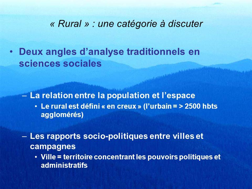 « Rural » : une catégorie à discuter Deux angles danalyse traditionnels en sciences sociales –La relation entre la population et lespace Le rural est