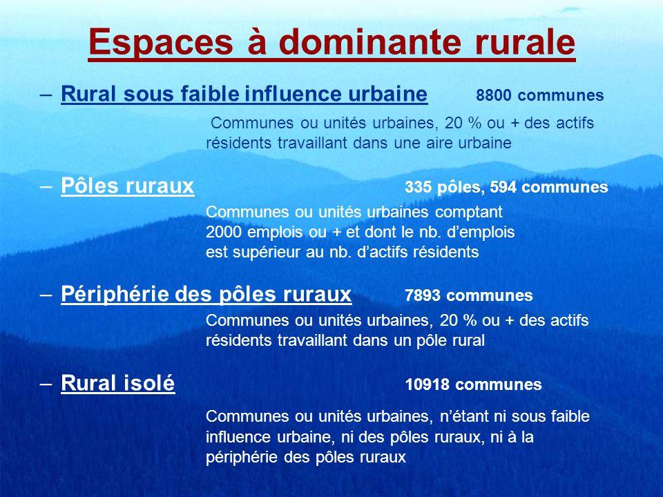 Espaces à dominante rurale –Rural sous faible influence urbaine 8800 communes Communes ou unités urbaines, 20 % ou + des actifs résidents travaillant