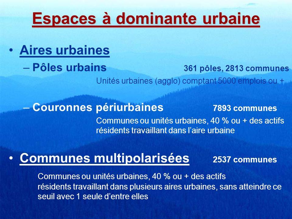 Espaces à dominante urbaine Aires urbaines –Pôles urbains 361 pôles, 2813 communes Unités urbaines (agglo) comptant 5000 emplois ou + –Couronnes périu
