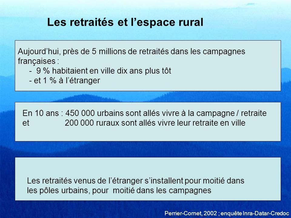 Les retraités et lespace rural Aujourdhui, près de 5 millions de retraités dans les campagnes françaises : - 9 % habitaient en ville dix ans plus tôt