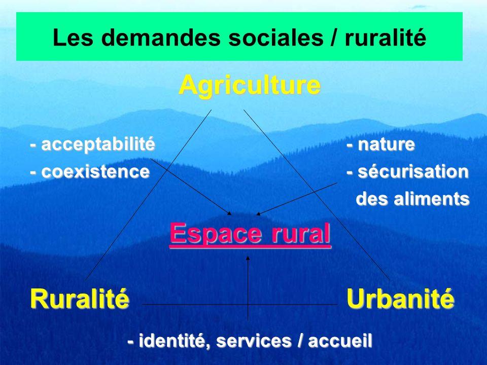 Agriculture - acceptabilité- nature - coexistence - sécurisation des aliments Espace rural RuralitéUrbanité - identité, services / accueil Les demande