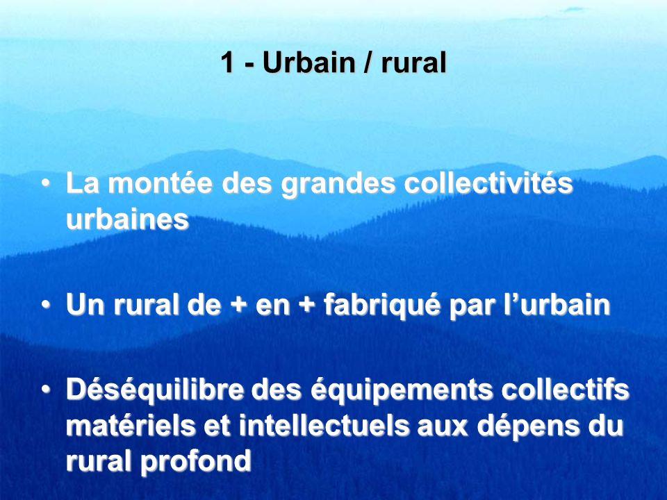 1 - Urbain / rural La montée des grandes collectivités urbainesLa montée des grandes collectivités urbaines Un rural de + en + fabriqué par lurbainUn