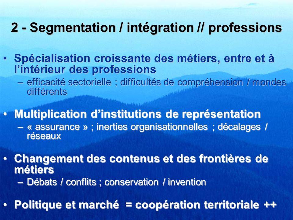 2 - Segmentation / intégration // professions Spécialisation croissante des métiers, entre et à lintérieur des professionsSpécialisation croissante de
