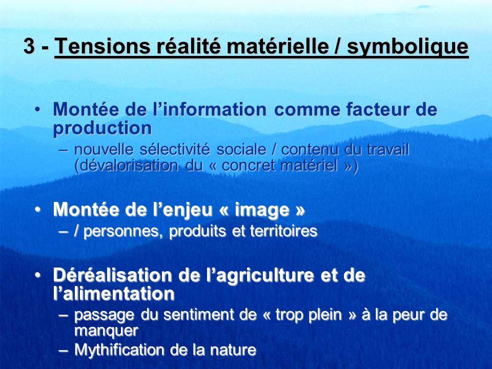3 - Tensions réalité matérielle / symbolique Montée de linformation comme facteur de productionMontée de linformation comme facteur de production –nou
