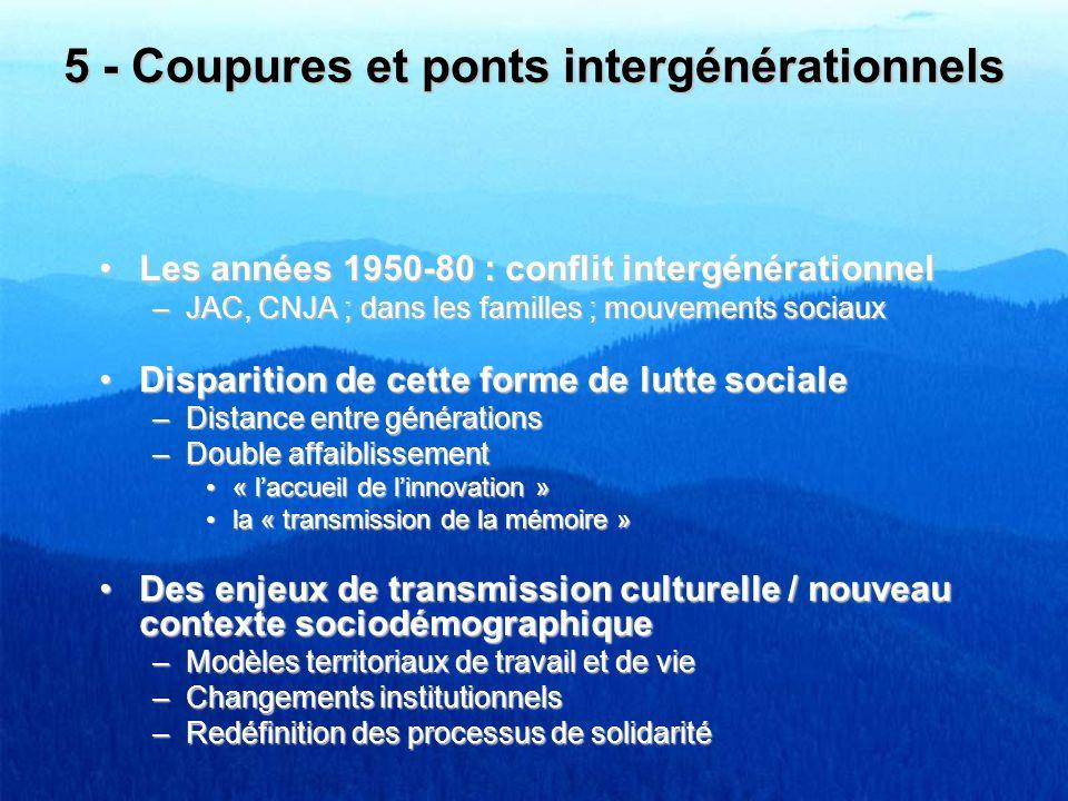 5 - Coupures et ponts intergénérationnels Les années 1950-80 : conflit intergénérationnelLes années 1950-80 : conflit intergénérationnel –JAC, CNJA ;