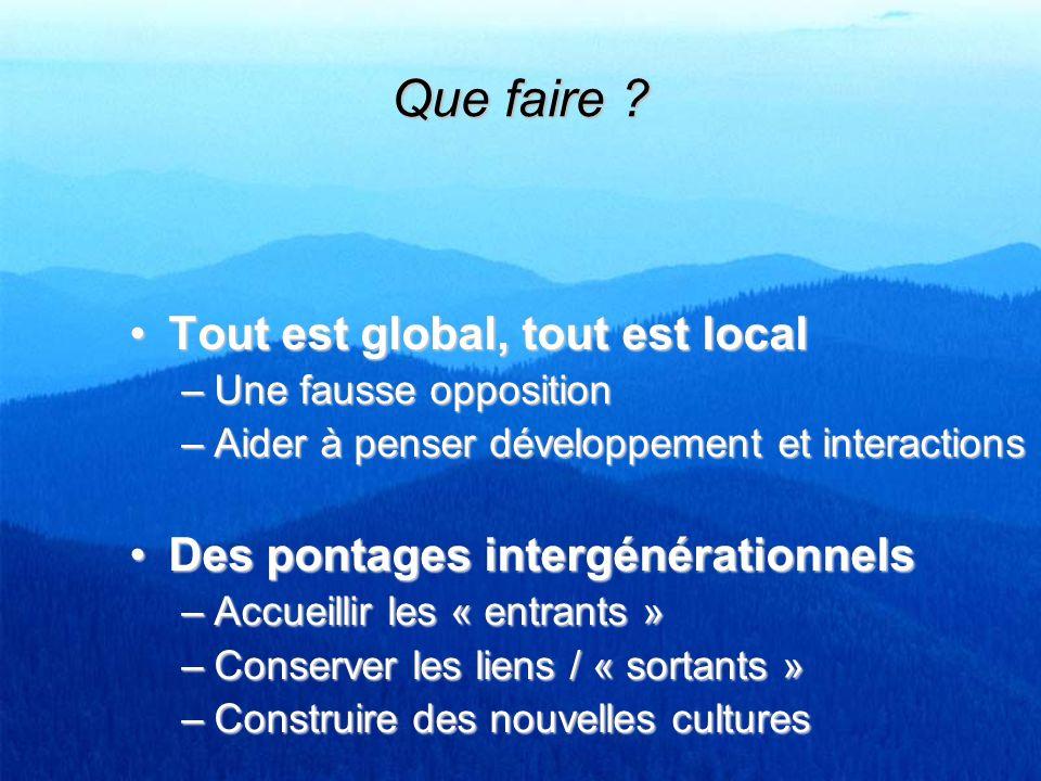 Que faire ? Tout est global, tout est localTout est global, tout est local –Une fausse opposition –Aider à penser développement et interactions Des po