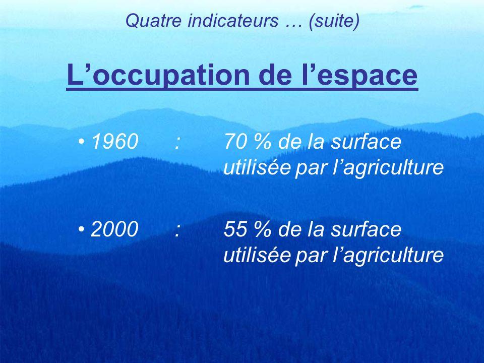 Quatre indicateurs … (suite) Loccupation de lespace 1960 : 70 % de la surface utilisée par lagriculture 2000 : 55 % de la surface utilisée par lagricu