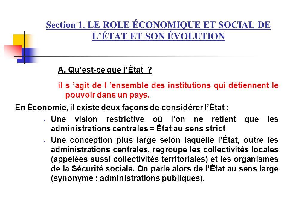 Section 1. LE ROLE ÉCONOMIQUE ET SOCIAL DE LÉTAT ET SON ÉVOLUTION A. Quest-ce que lÉtat ? il s agit de l ensemble des institutions qui détiennent le p