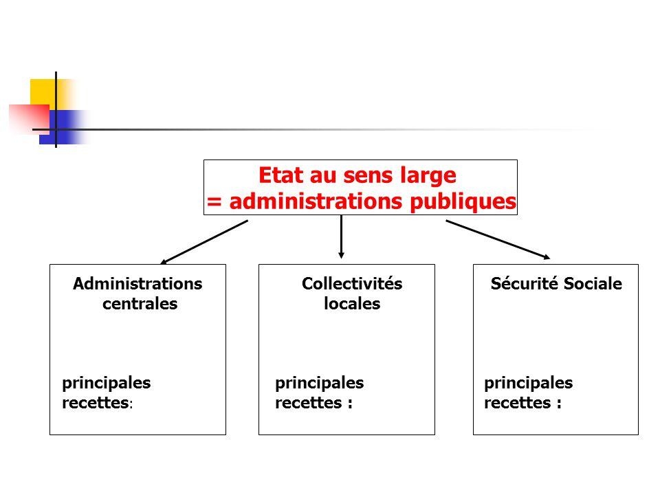 Etat au sens large = administrations publiques Administrations centrales principales recettes : Collectivités locales principales recettes : Sécurité