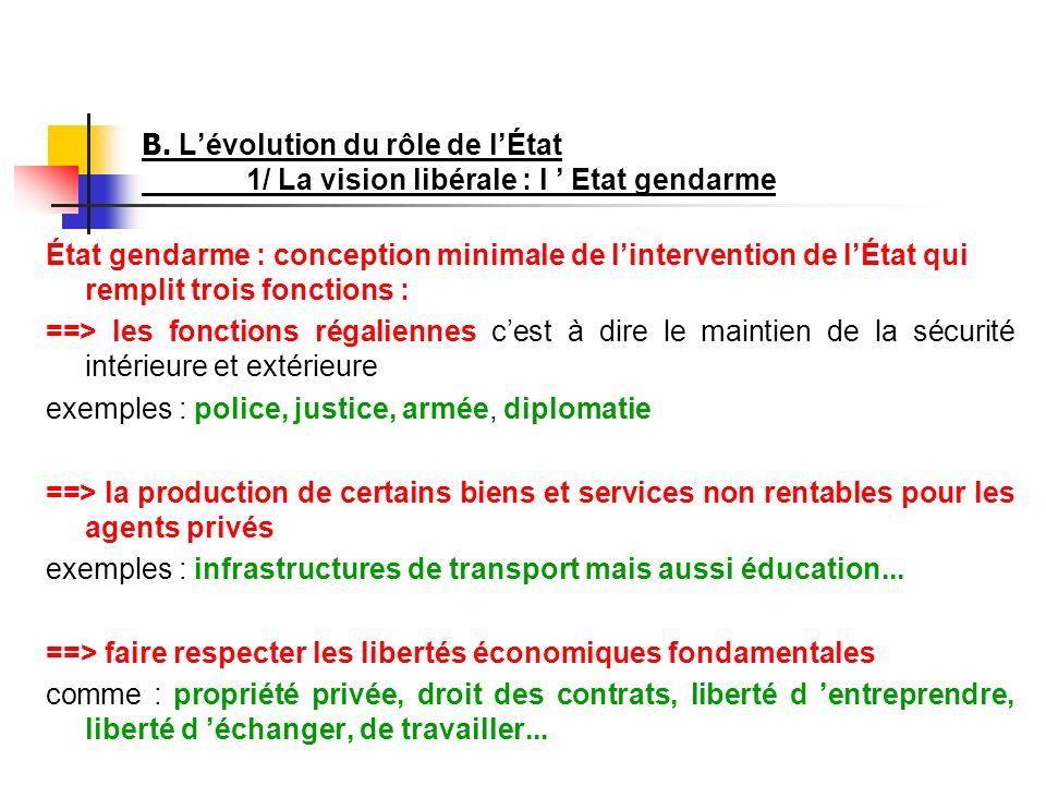 B. Lévolution du rôle de lÉtat 1/ La vision libérale : l Etat gendarme État gendarme : conception minimale de lintervention de lÉtat qui remplit trois