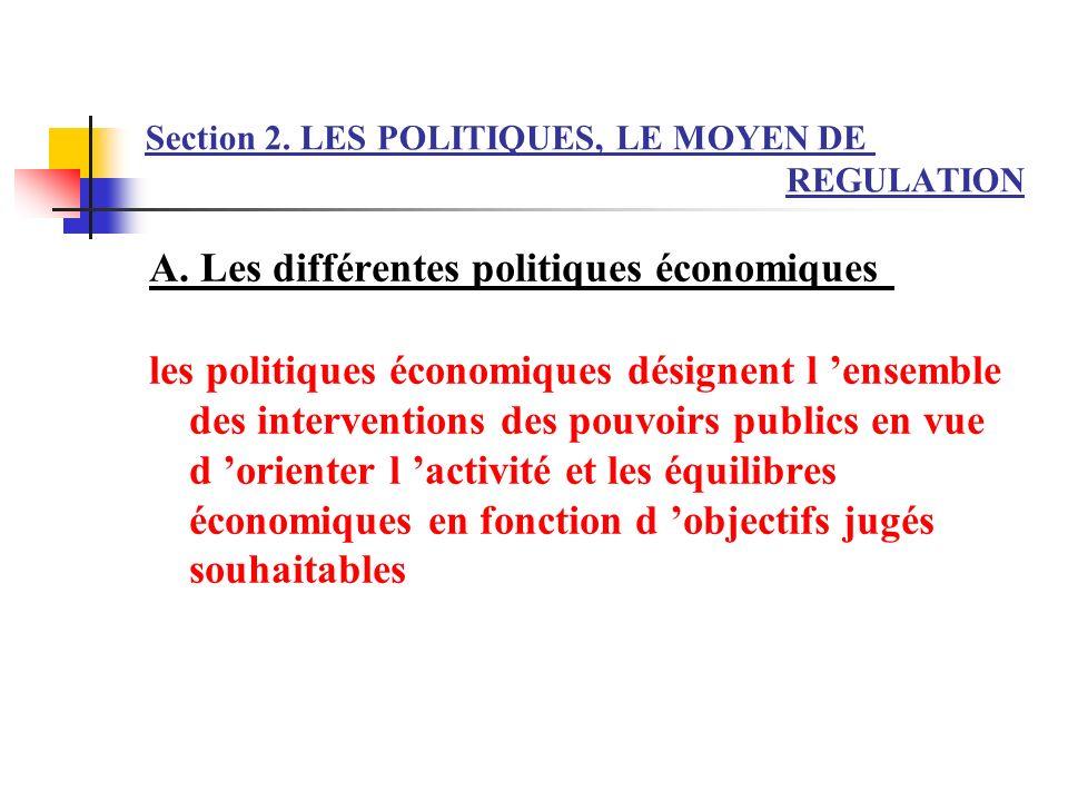 Section 2. LES POLITIQUES, LE MOYEN DE REGULATION A. Les différentes politiques économiques les politiques économiques désignent l ensemble des interv