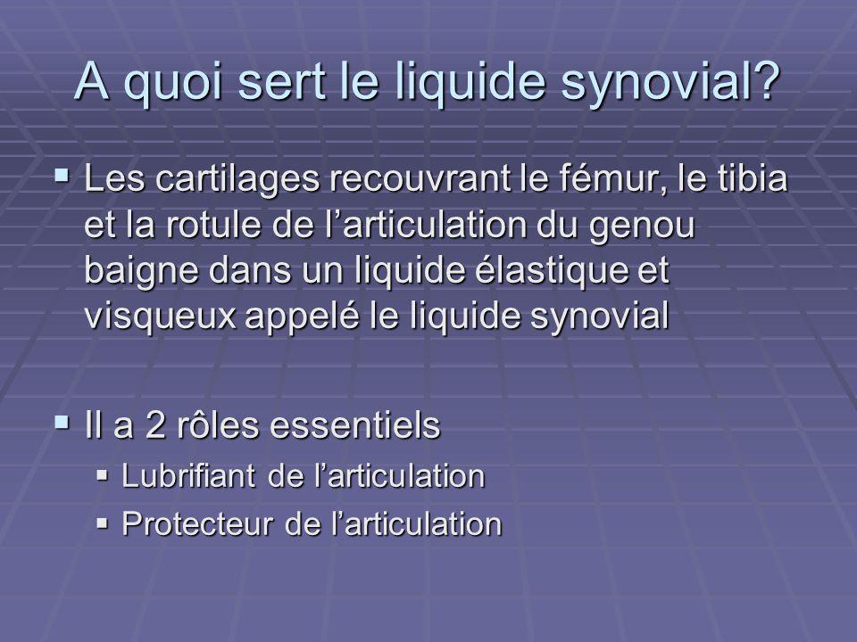 A quoi sert le liquide synovial? Les cartilages recouvrant le fémur, le tibia et la rotule de larticulation du genou baigne dans un liquide élastique