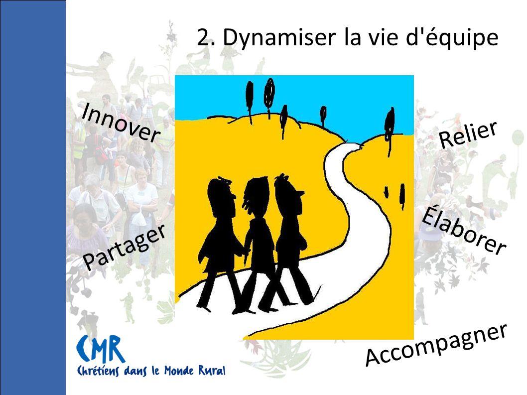 2. Dynamiser la vie d équipe Innover Accompagner Relier Partager Élaborer