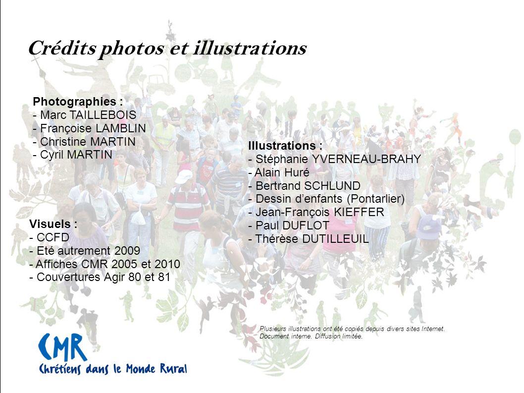 Crédits photos et illustrations Photographies : - Marc TAILLEBOIS - Françoise LAMBLIN - Christine MARTIN - Cyril MARTIN Illustrations : - Stéphanie YVERNEAU-BRAHY - Alain Huré - Bertrand SCHLUND - Dessin denfants (Pontarlier) - Jean-François KIEFFER - Paul DUFLOT - Thérèse DUTILLEUIL Visuels : - CCFD - Eté autrement 2009 - Affiches CMR 2005 et 2010 - Couvertures Agir 80 et 81 Plusieurs illustrations ont été copiés depuis divers sites Internet.