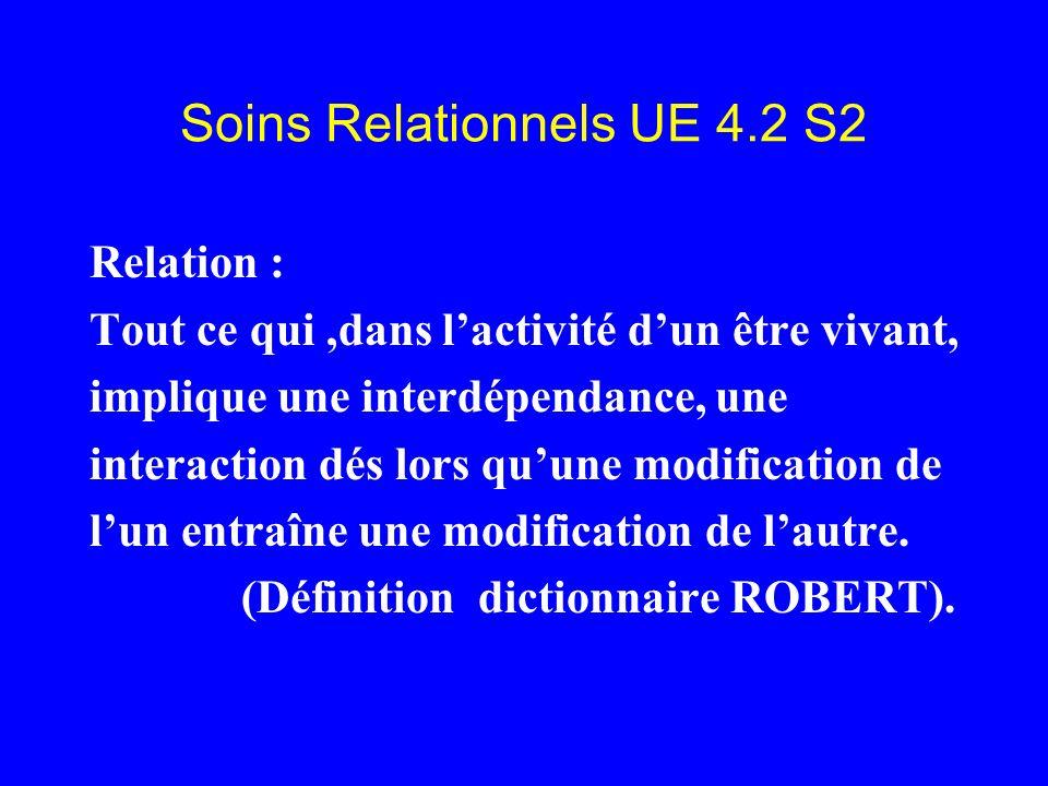 Soins Relationnels UE 4.2 S2 Relation : Tout ce qui,dans lactivité dun être vivant, implique une interdépendance, une interaction dés lors quune modif