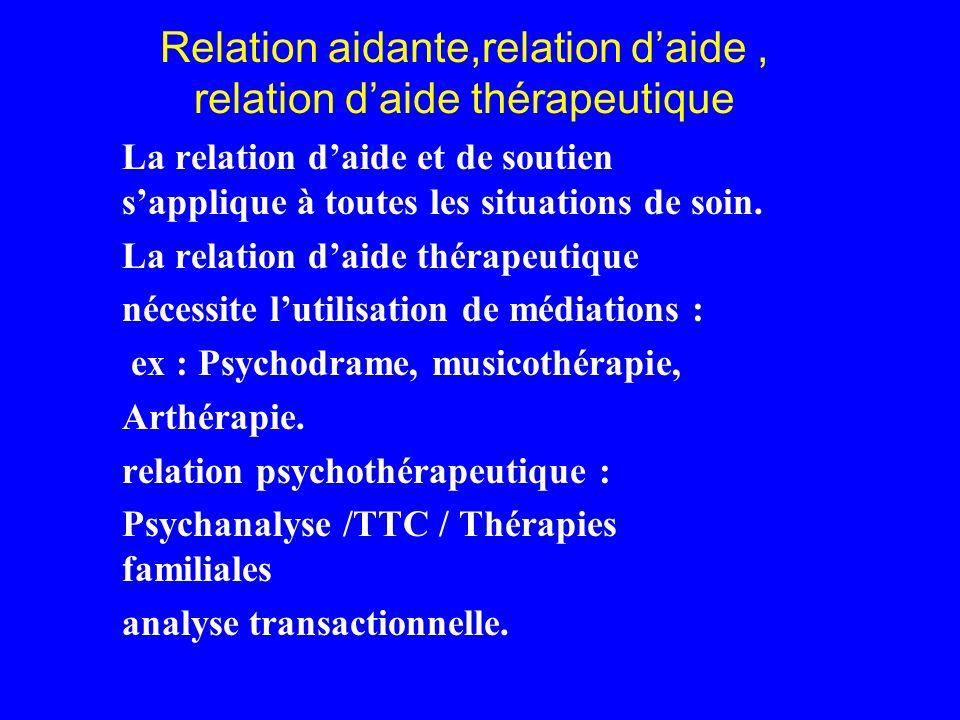 Relation aidante,relation daide, relation daide thérapeutique La relation daide et de soutien sapplique à toutes les situations de soin. La relation d